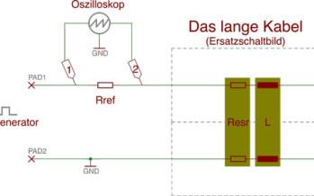 Das lange Kabel (2) – Leitungsbeläge