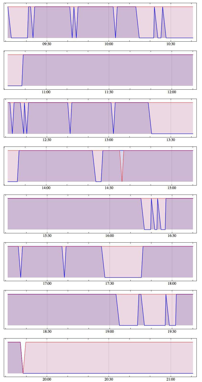 Internet-Qualität-Privatfrickler IPV6